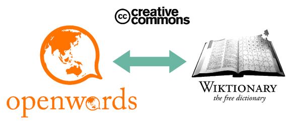 Openwords graphic