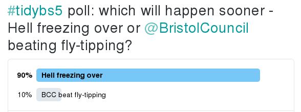 screenshot of Twitter poll tweet